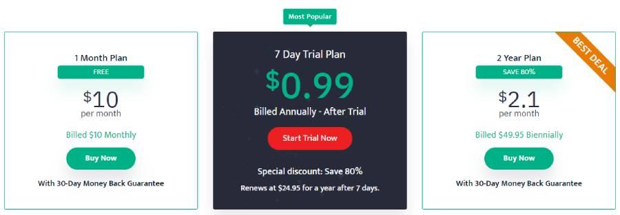 iProVPN-Price